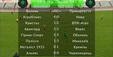 Первая лига. 14 тур