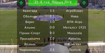 Первая лига, 21 тур