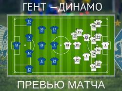 «Гент» — «Динамо»: превью, анонс матча, представление соперника, прогноз составов
