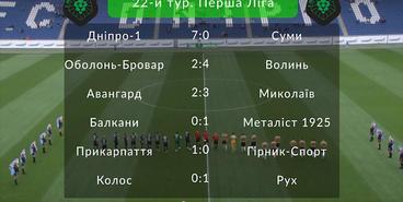 Первая лига, 22 тур
