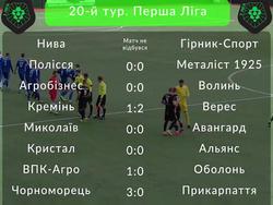 Первая лига. 20 тур