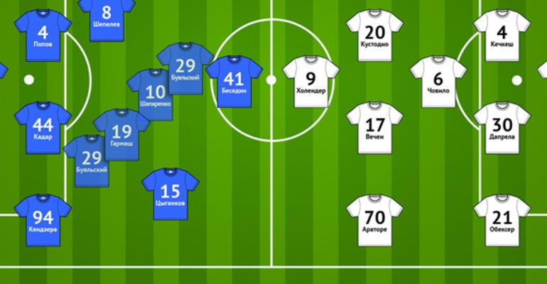 «Динамо» — «Лугано»: превью к матчу, представление соперника