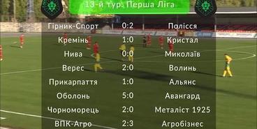 Первая лига. 13 тур