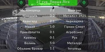 Первая лига, 27-й тур