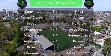 Первая лига, 25-й тур